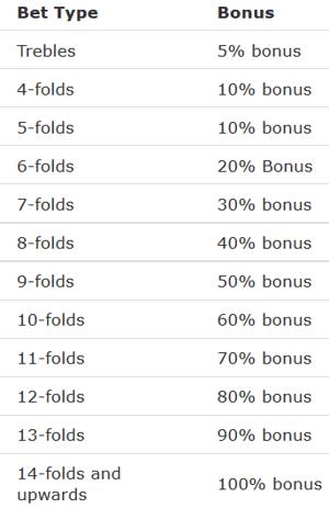 365-acca-bonus