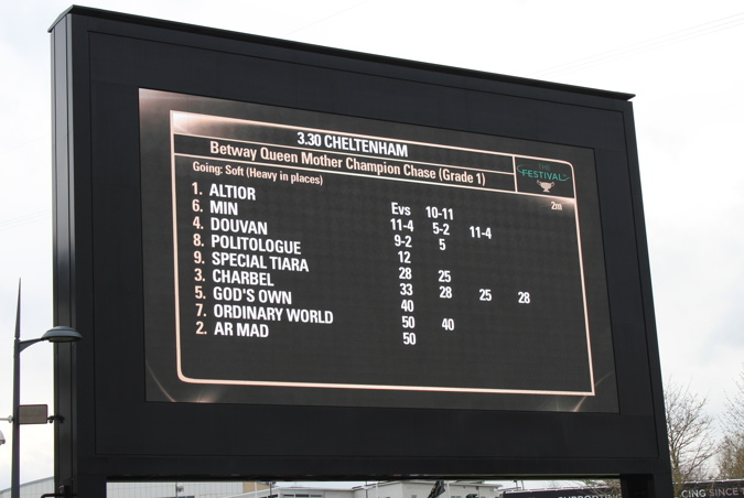 queen mother champion chase race board