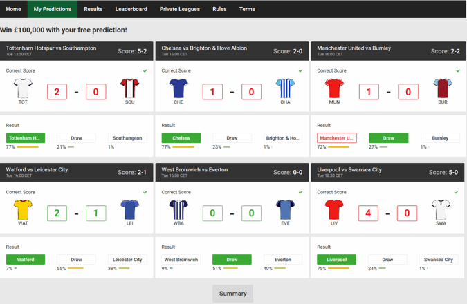 Unibet Premier League Free Score Prediction Game, Win £100,000
