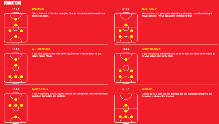 ladbrokes 5-a-side formations