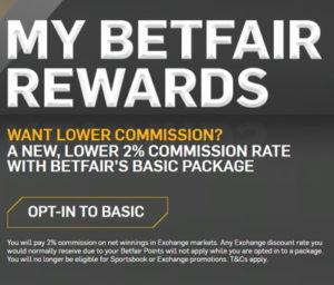 my betfair rewards