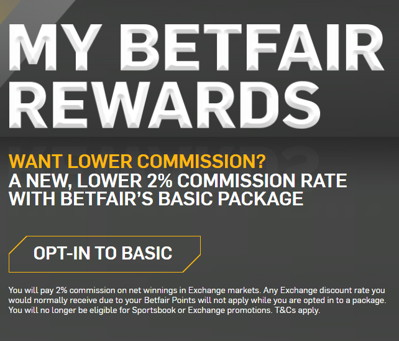 my betfair rewards