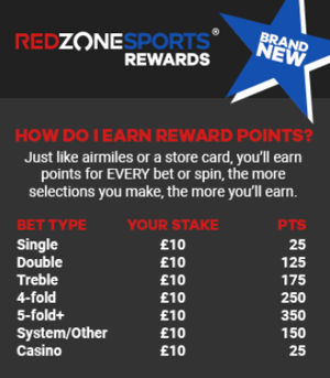 red zone sports rewards points