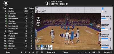 Red Zone Virtual Basketball