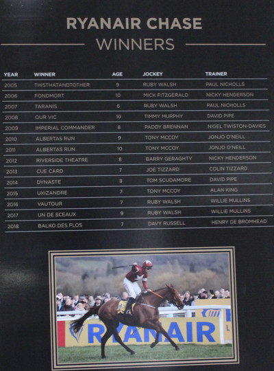 ryanair chase winners board