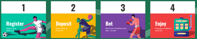 vbet uk sports welcome offer